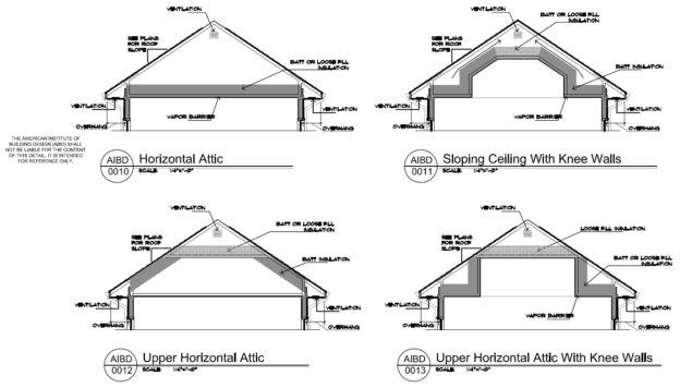 Attic Insulation is an Important Part of a High Performance